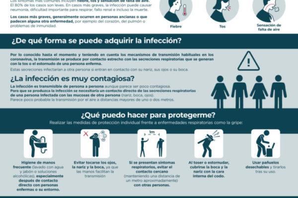 20200310_Info general coronavirus