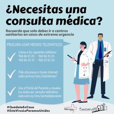 20200424_Consultas medicas