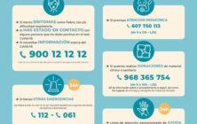 Telefonos y recursos frente al coronavirus