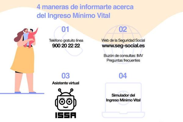 20200612_Ingreso Minimo Vital