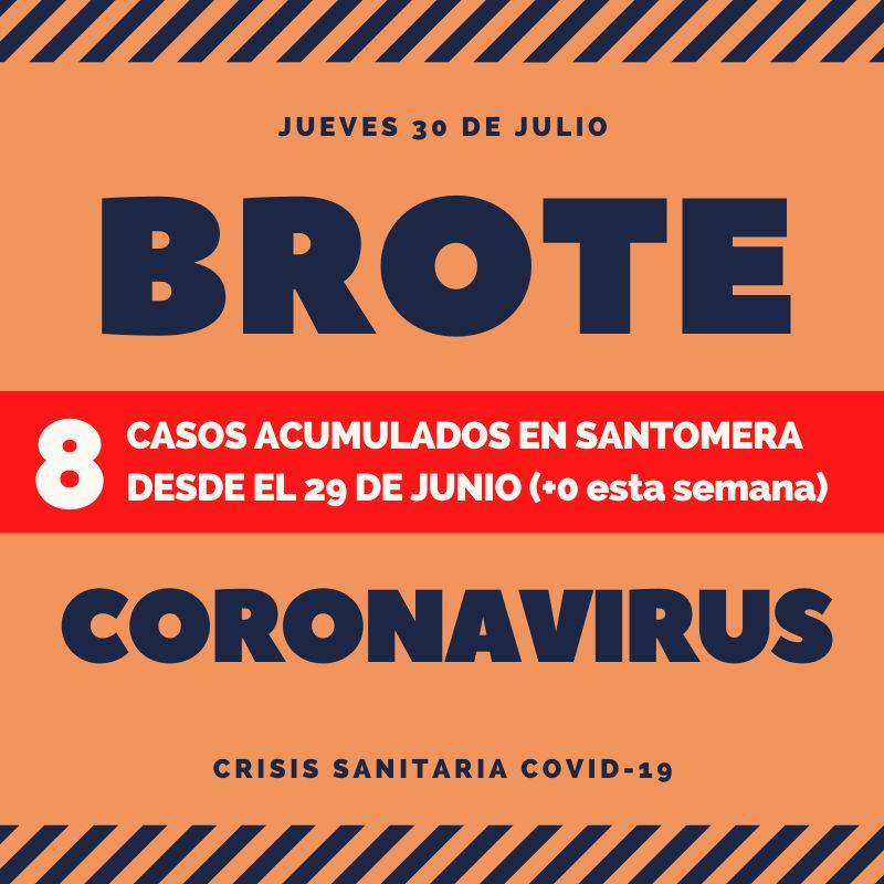 20200730_Alertas COVID-19