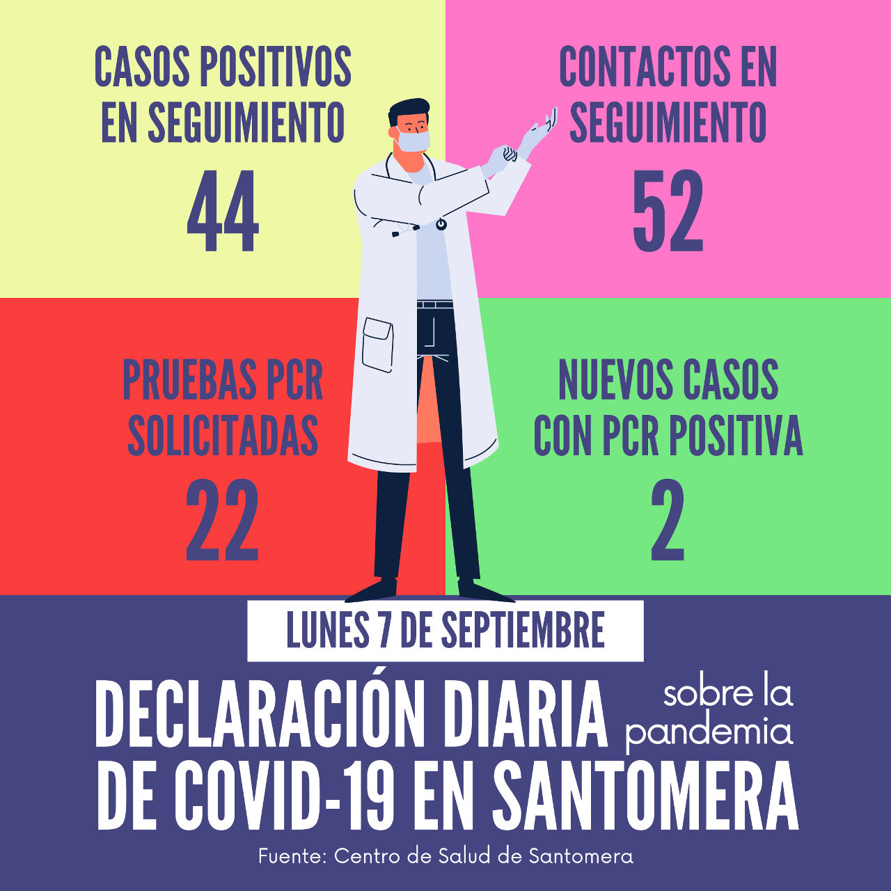 20200907_Datos COVID-19 Santomera