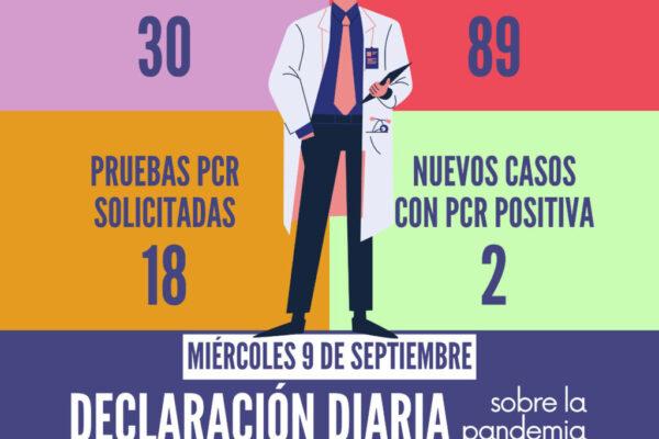 20200909_Datos COVID-19 Santomera