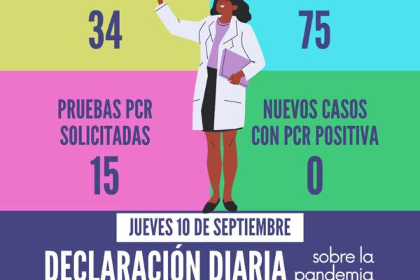 20200910_Datos COVID-19 Santomera