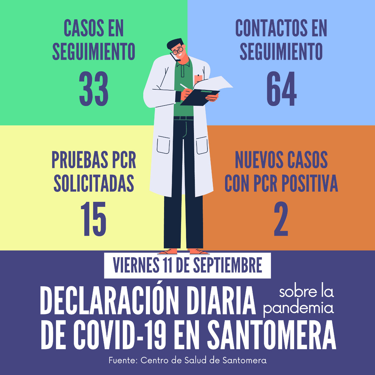 20200911_Datos COVID-19 Santomera