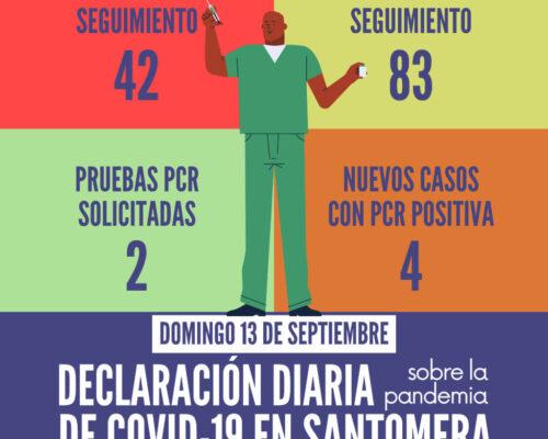 20200912_Datos COVID-19 Santomera