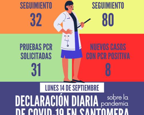 20200914_Datos COVID-19 Santomera
