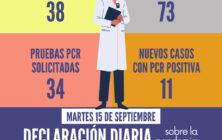 20200915_Datos COVID-19 Santomera