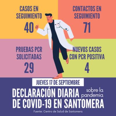 20200917_Datos COVID-19 Santomera