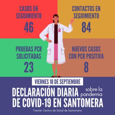 20200918_Datos COVID-19 Santomera