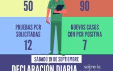 20200919_Datos COVID-19 Santomera