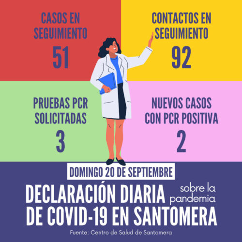 20200920_Datos COVID-19 Santomera