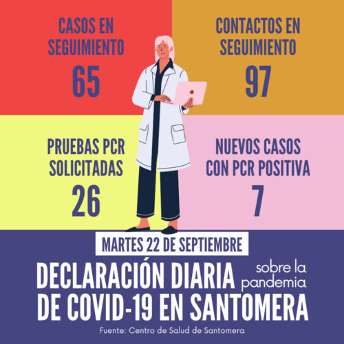 20200922_Datos COVID-19 Santomera