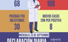 20200923_Datos COVID-19 Santomera