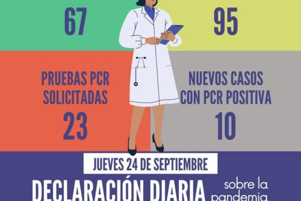 20200924_Datos COVID-19 Santomera
