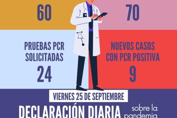 20200925_Datos COVID-19 Santomera