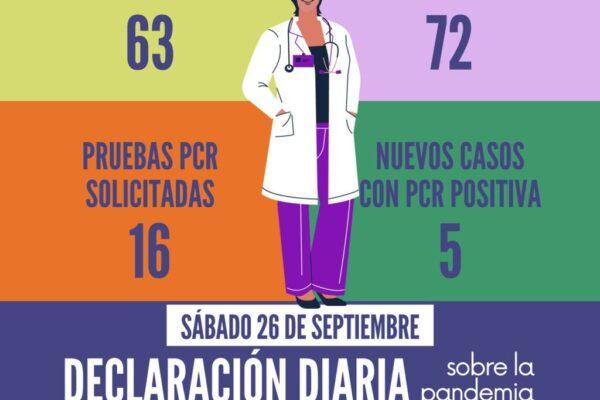 20200926_Datos COVID-19 Santomera