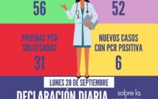 20200928_Datos COVID-19 Santomera