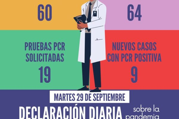 20200929_Datos COVID-19 Santomera