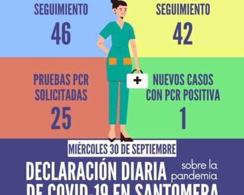 20200930_Datos COVID-19 Santomera