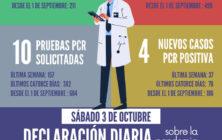 20201003_Datos COVID-19 Santomera