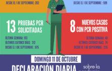 20201011_Datos COVID-19 Santomera