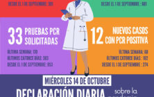 20201014_Datos COVID-19 Santomera