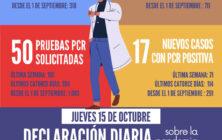 20201015_Datos COVID-19 Santomera
