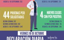 20201016_Datos COVID-19 Santomera