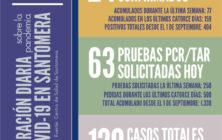 20201026_Datos COVID-19 Santomera