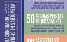 20201028_Datos COVID-19 Santomera