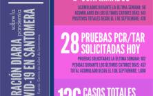 20201104_Datos COVID-19 Santomera
