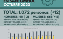 20201104_Desempleo octubre 2020