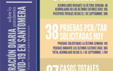 20201109_Datos COVID-19 Santomera