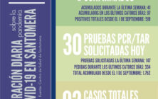 20201111_Datos COVID-19 Santomera