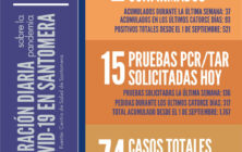 20201112_Datos COVID-19 Santomera