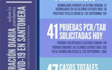 20201120_Datos-COVID-19-Santomera