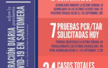 20201212_Datos COVID-19 Santomera