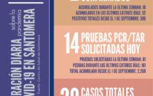 20201215_Datos COVID-19 Santomera