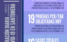 20201218_Datos COVID-19 Santomera