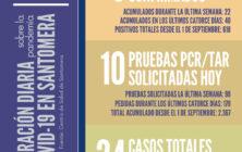20201222_Datos COVID-19 Santomera