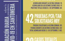 20201228_Datos COVID-19 Santomera