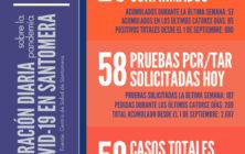 20210102_Datos COVID-19 Santomera