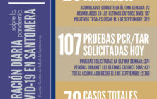 20210105_Datos COVID-19 Santomera
