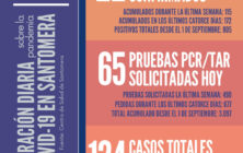 20210109_Datos COVID-19 Santomera