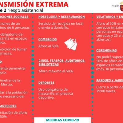 20210111_Transimision extrema_Fase 2