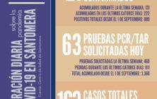 20210114_Datos COVID-19 Santomera