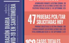 20210116_Datos COVID-19 Santomera