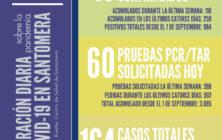 20210120_Datos COVID-19 Santomera