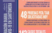 20210128_Datos COVID-19 Santomera